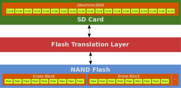 flash-transition-layer